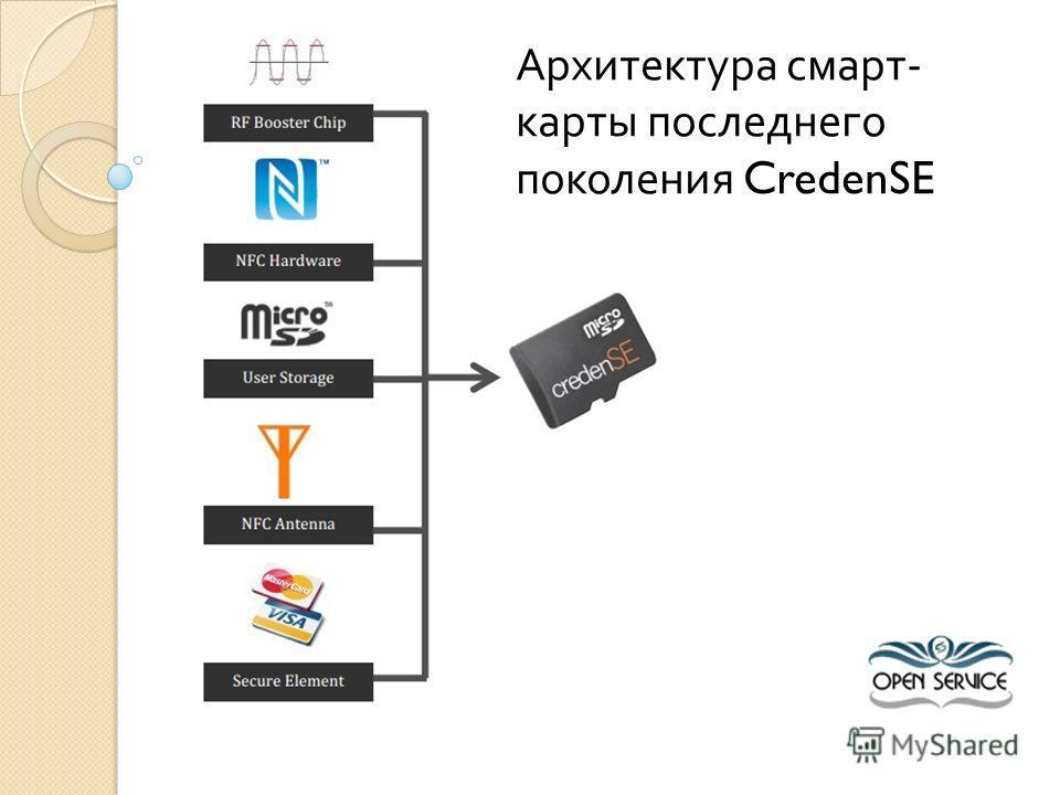 Архитектура смарт - карты последнего поколения CredenSE