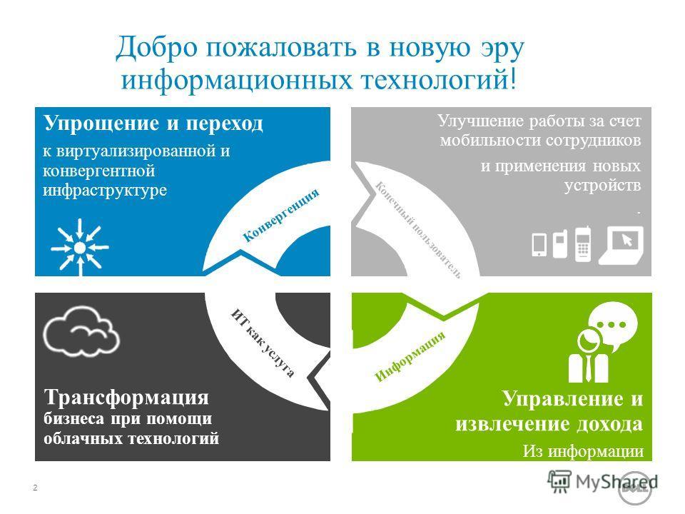 Добро пожаловать в новую эру информационных технологий ! Упрощение и переход к виртуализированной и конвергентной инфраструктуре Улучшение работы за счет мобильности сотрудников и применения новых устройств. Трансформация бизнеса при помощи облачных