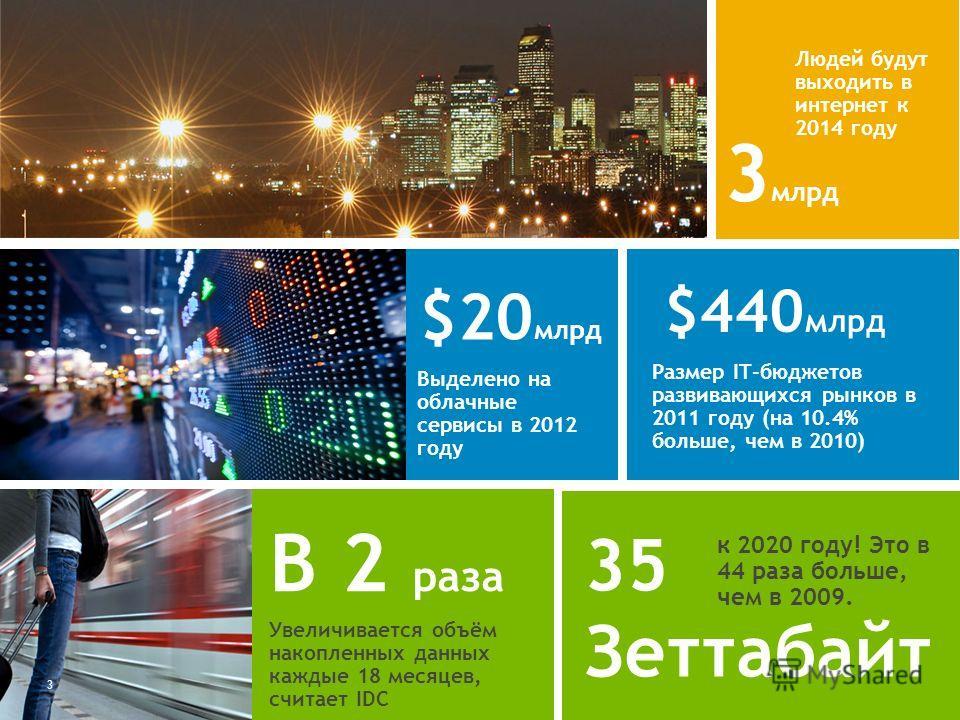 $440 млрд Размер IT-бюджетов развивающихся рынков в 2011 году (на 10.4% больше, чем в 2010) 35 Зеттабайт к 2020 году! Это в 44 раза больше, чем в 2009. В 2 раза 3 млрд Людей будут выходить в интернет к 2014 году $20 млрд Увеличивается объём накопленн