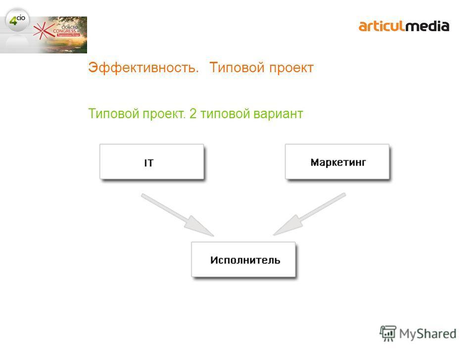Эффективность. Типовой проект Типовой проект. 2 типовой вариант