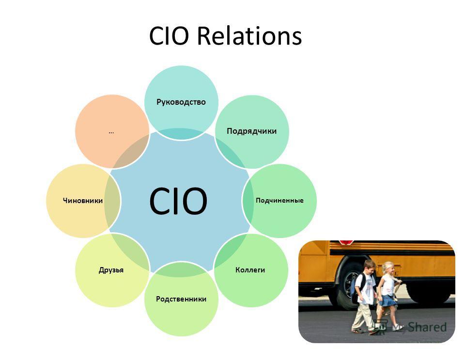 CIO Relations CIO РуководствоПодрядчики Подчиненные КоллегиРодственникиДрузьяЧиновники…