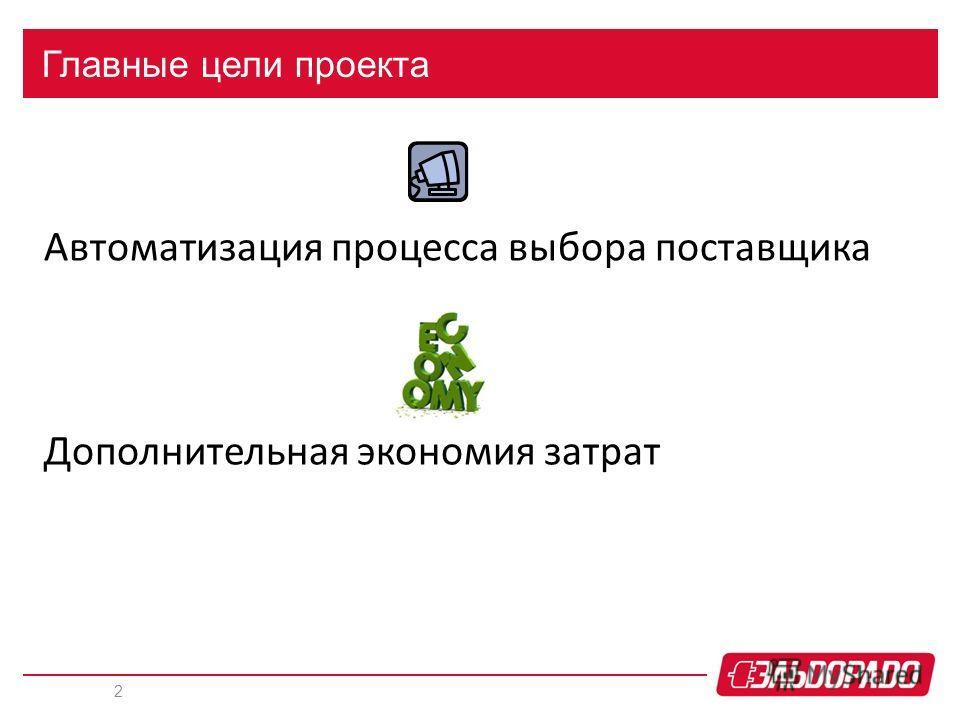 Главные цели проекта 2 Автоматизация процесса выбора поставщика Дополнительная экономия затрат