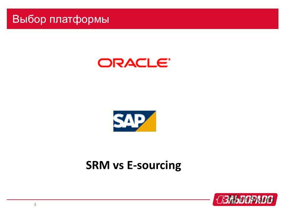 Выбор платформы 4 SRM vs E-sourcing