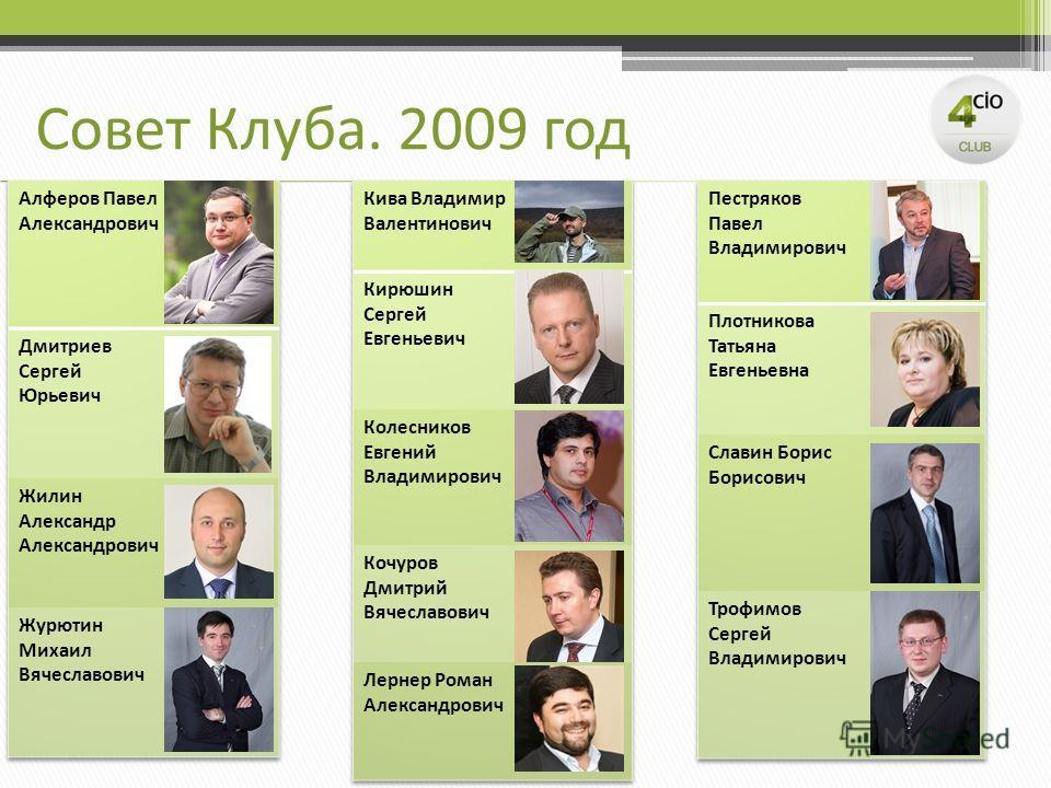 Совет Клуба. 2009 год