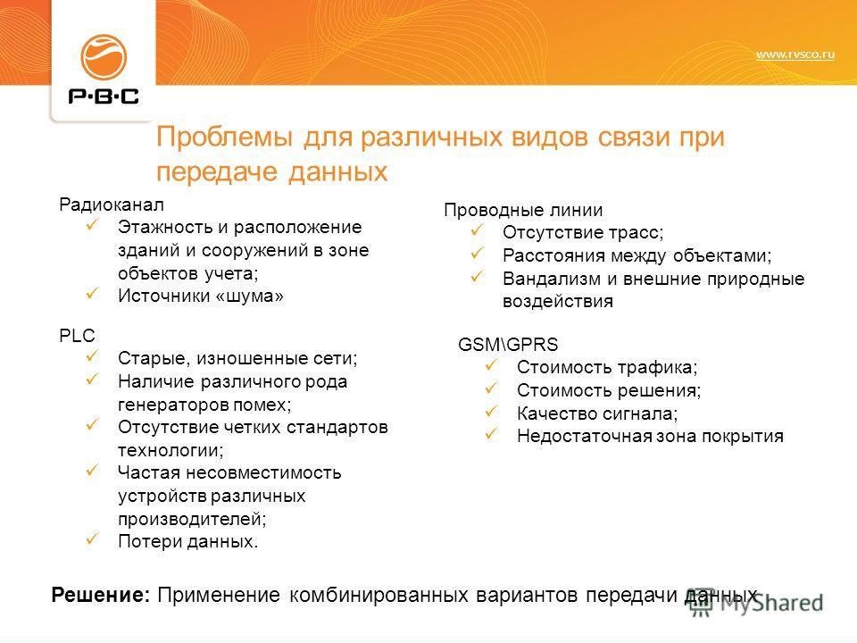 www.rvsco.ru Проблемы для различных видов связи при передаче данных Радиоканал Этажность и расположение зданий и сооружений в зоне объектов учета; Источники «шума» Проводные линии Отсутствие трасс; Расстояния между объектами; Вандализм и внешние прир
