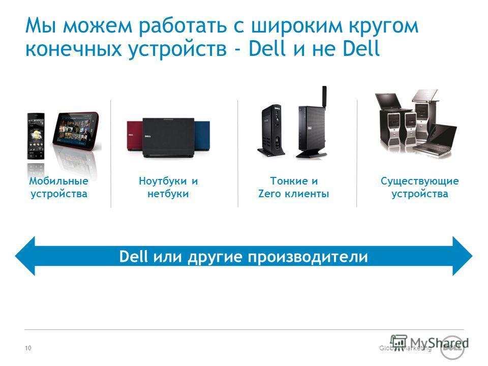 Global Marketing Мы можем работать с широким кругом конечных устройств - Dell и не Dell 10 Ноутбуки и нетбуки Мобильные устройства Тонкие и Zero клиенты Cуществующие устройства Dell или другие производители