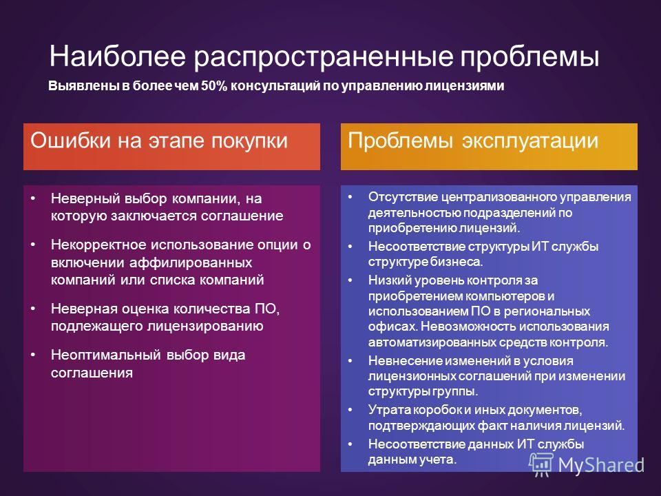 Download the latest version at http://toolbox/Win8ppthttp://toolbox/Win8ppt This message wont show up when youre presenting Ошибки на этапе покупкиПроблемы эксплуатации Наиболее распространенные проблемы Неверный выбор компании, на которую заключаетс