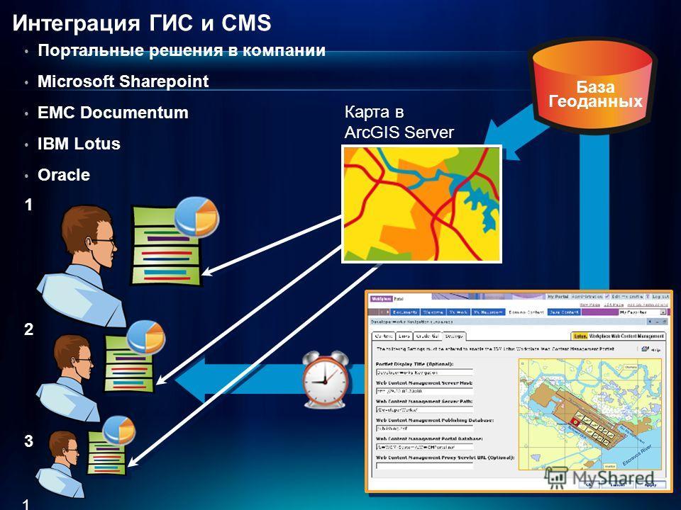 12 Интеграция ГИС и CMS Портальные решения в компании Microsoft Sharepoint EMC Documentum IBM Lotus Oracle 1 2 3 Карта в ArcGIS Server База Геоданных