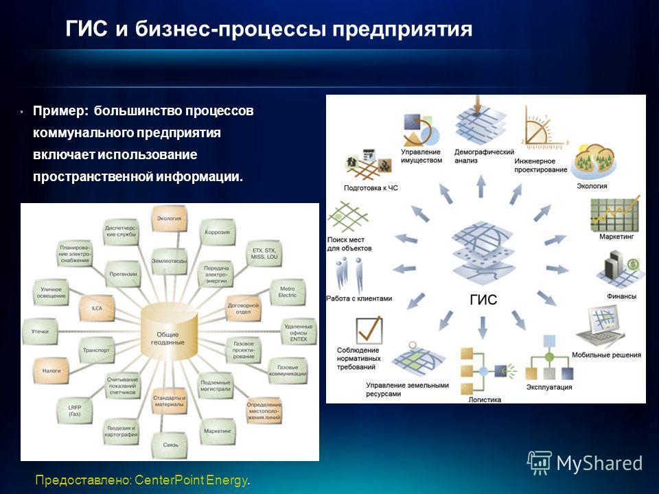 ГИС и бизнес-процессы предприятия Пример: большинство процессов коммунального предприятия включает использование пространственной информации. Предоставлено: CenterPoint Energy.