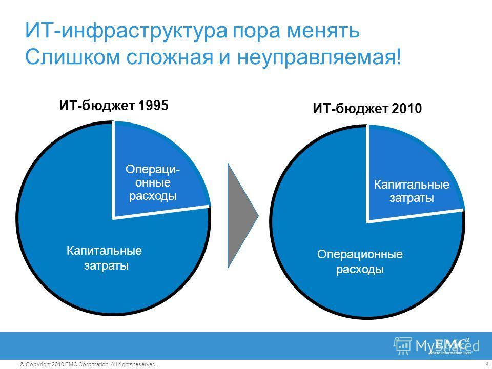 4© Copyright 2010 EMC Corporation. All rights reserved. ИТ-инфраструктура пора менять Слишком сложная и неуправляемая! Операци- онные расходы Капитальные затраты ИТ-бюджет 1995 Капитальные затраты Операционные расходы ИТ-бюджет 2010
