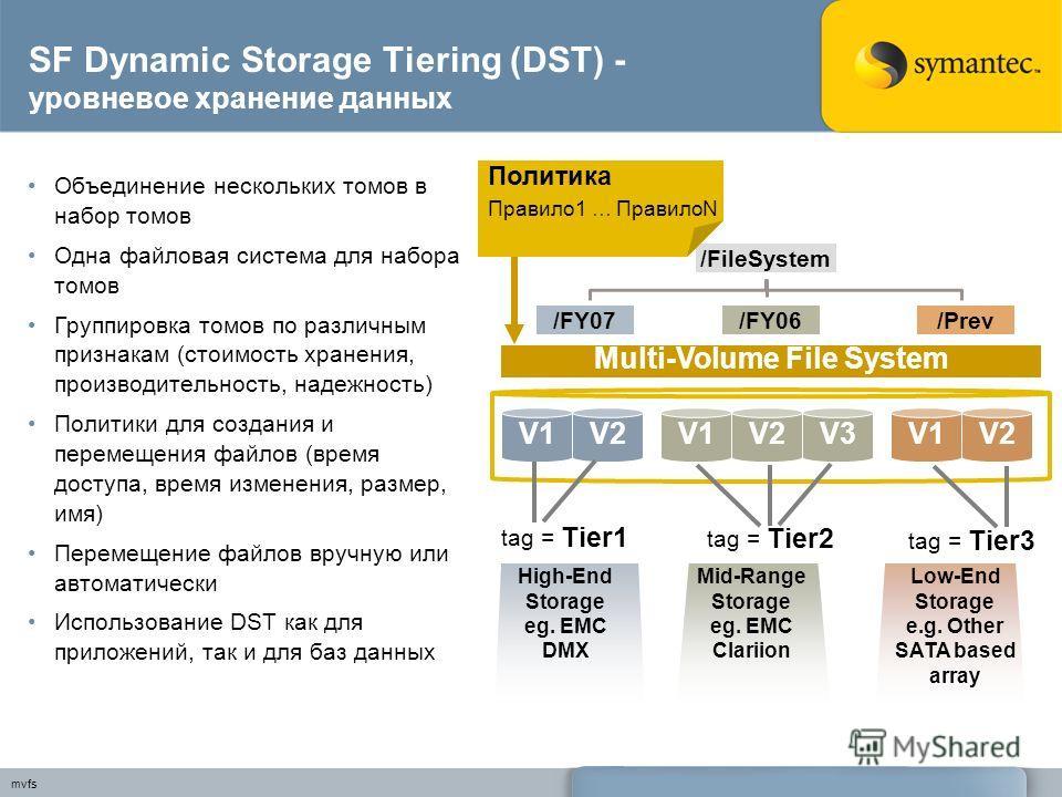 SF Dynamic Storage Tiering (DST) - уровневое хранение данных Объединение нескольких томов в набор томов Одна файловая система для набора томов Группировка томов по различным признакам (стоимость хранения, производительность, надежность) Политики для