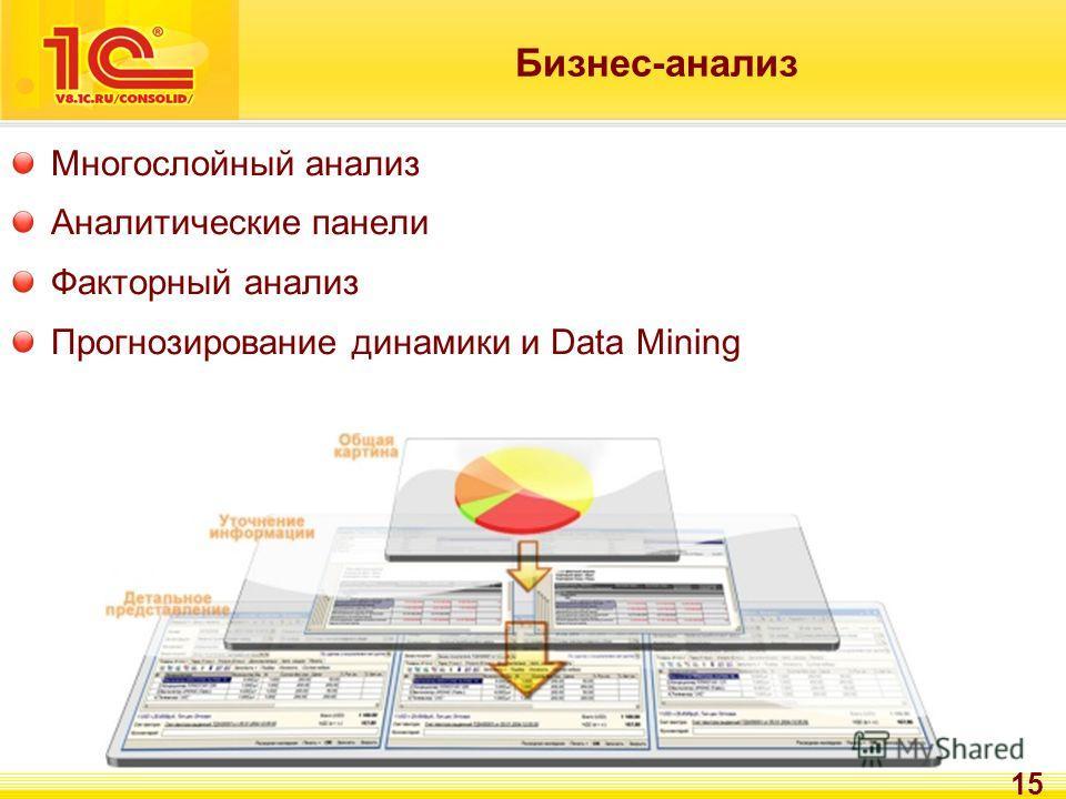 15 Бизнес-анализ Многослойный анализ Аналитические панели Факторный анализ Прогнозирование динамики и Data Mining