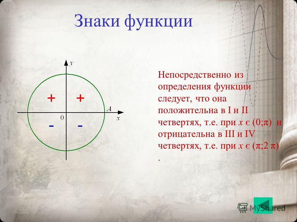 Знаки функции Непосредственно из определения функции следует, что она положительна в I и II четвертях, т.е. при x є (0;π) и отрицательна в III и IV четвертях, т.е. при x є (π;2 π).