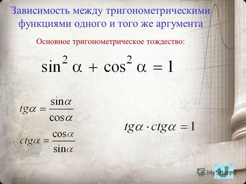 Зависимость между тригонометрическими функциями одного и того же аргумента Основное тригонометрическое тождество: