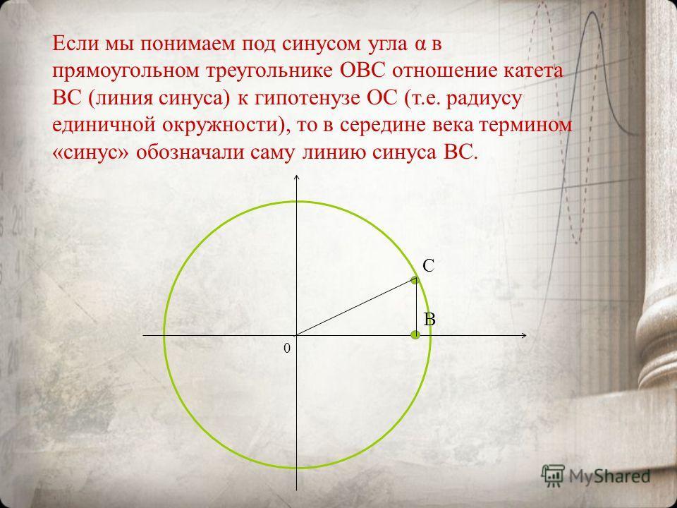0 B C Если мы понимаем под синусом угла α в прямоугольном треугольнике ОВС отношение катета ВС (линия синуса) к гипотенузе OC (т.е. радиусу единичной окружности), то в середине века термином «синус» обозначали саму линию синуса BC.