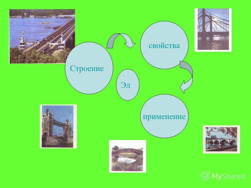 Fr CsRb K Na Li Изменение свойств группе В ряду щелочных металлов : Радиус атома увеличивается Увеличиваются восстановительные свойства ( способность отдавать электроны ) Уменьшается прочность химической связи металл – металл Уменьшается температура