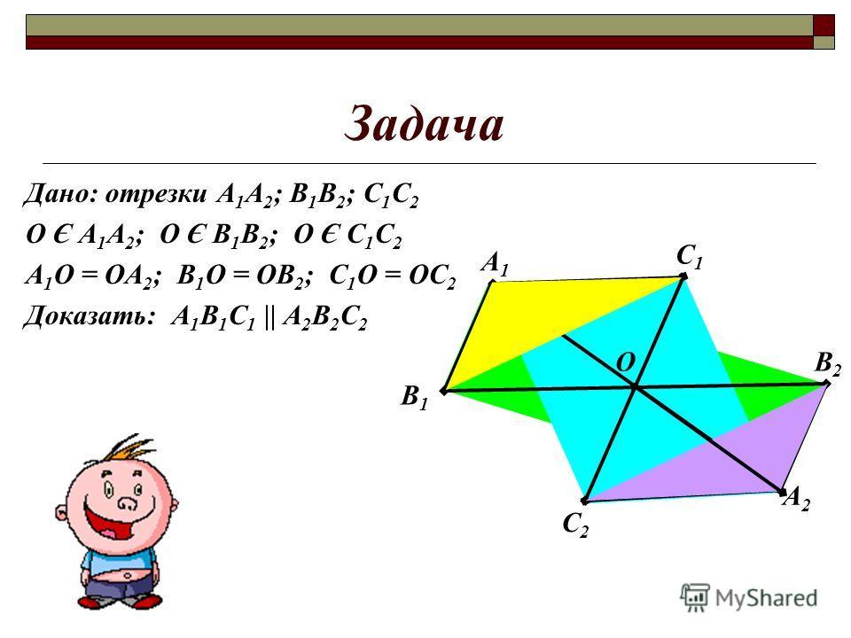 Задача Дано: отрезки А 1 А 2 ; В 1 В 2 ; С 1 С 2 О Є А 1 А 2 ; О Є В 1 В 2 ; О Є С 1 С 2 А 1 О = ОА 2 ; В 1 О = ОВ 2 ; С 1 О = ОС 2 Доказать: А 1 В 1 С 1 || А 2 В 2 С 2 В2В2 С1С1 А1А1 В1В1 А2А2 С2С2 О
