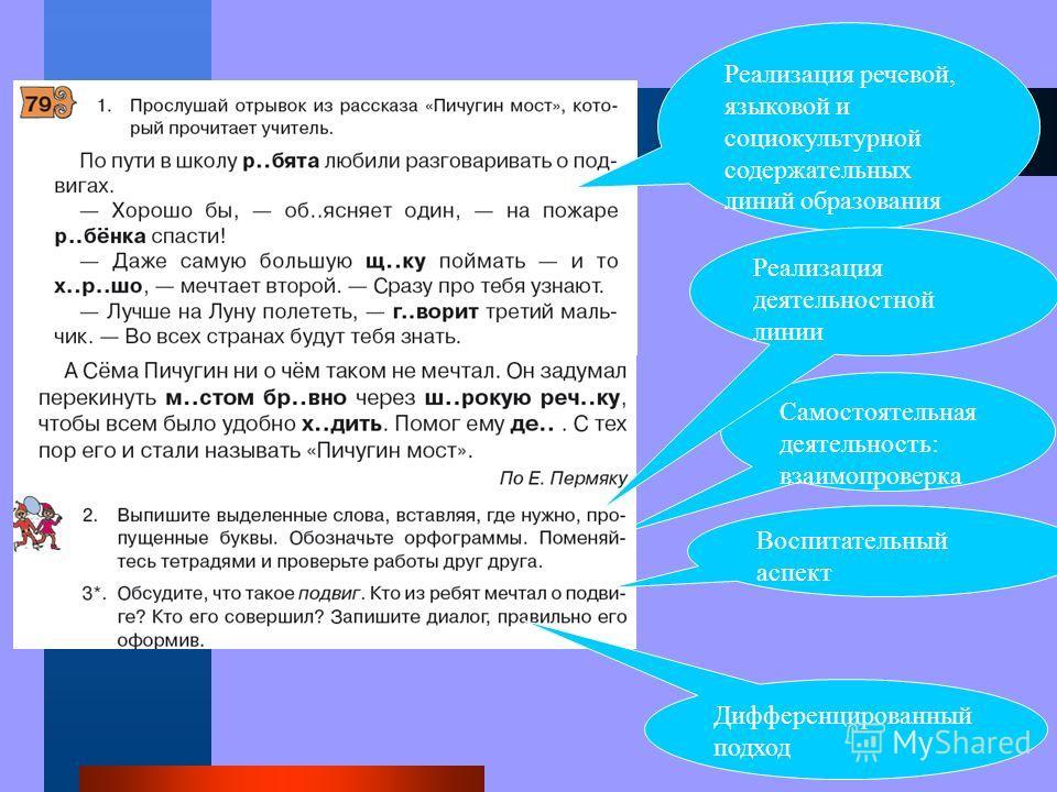 Самостоятельная деятельность: взаимопроверка Реализация речевой, языковой и социокультурной содержательных линий образования Реализация деятельностной линии Воспитательный аспект Дифференцированный подход