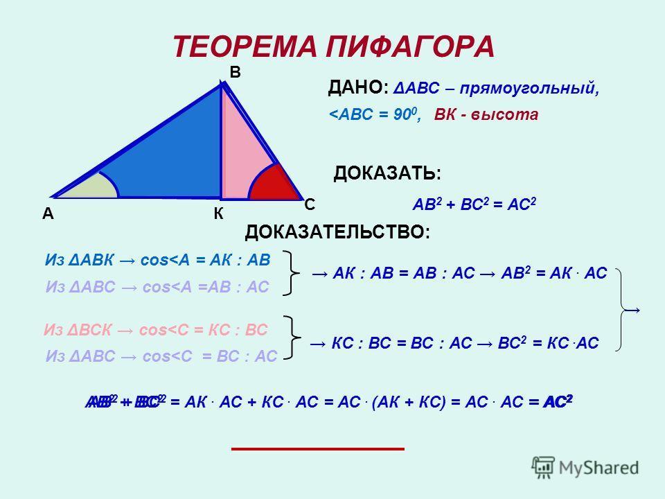 ТЕОРЕМА ПИФАГОРА А В С К ДОКАЗАТЬ: АВ 2 + ВС 2 = АС 2 ДОКАЗАТЕЛЬСТВО: Из ΔАВК cos