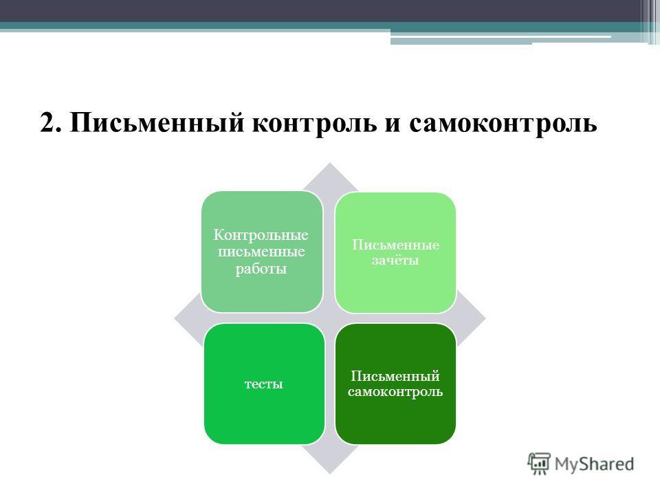 2. Письменный контроль и самоконтроль Контрольные письменные работы Письменные зачёты тесты Письменный самоконтроль