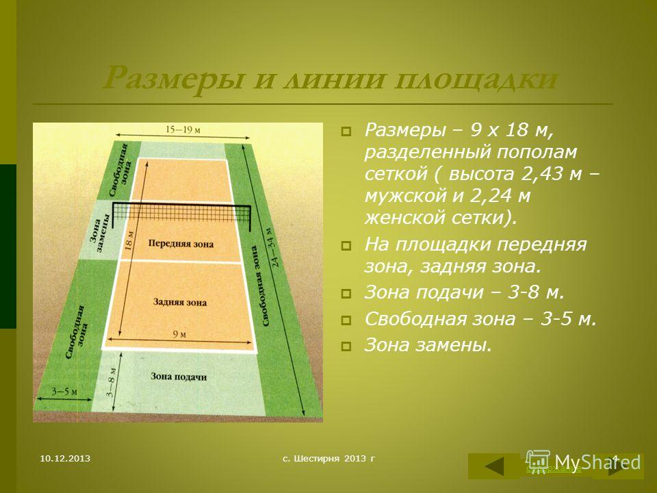 Размеры и линии площадки Размеры – 9 х 18 м, разделенный пополам сеткой ( высота 2,43 м – мужской и 2,24 м женской сетки). На площадки передняя зона, задняя зона. Зона подачи – 3-8 м. Свободная зона – 3-5 м. Зона замены. содержание 10.12.20134с. Шест