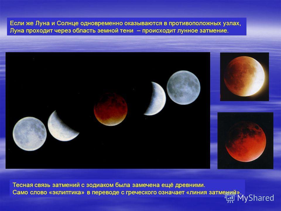 Если же Луна и Солнце одновременно оказываются в противоположных узлах, Луна проходит через область земной тени – происходит лунное затмение. Тесная связь затмений с зодиаком была замечена ещё древними. Само слово «эклиптика» в переводе с греческого