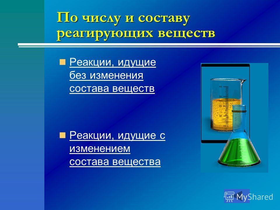 По числу и составу реагирующих веществ Реакции, идущие без изменения состава веществ Реакции, идущие без изменения состава веществ Реакции, идущие с изменением состава вещества Реакции, идущие с изменением состава вещества