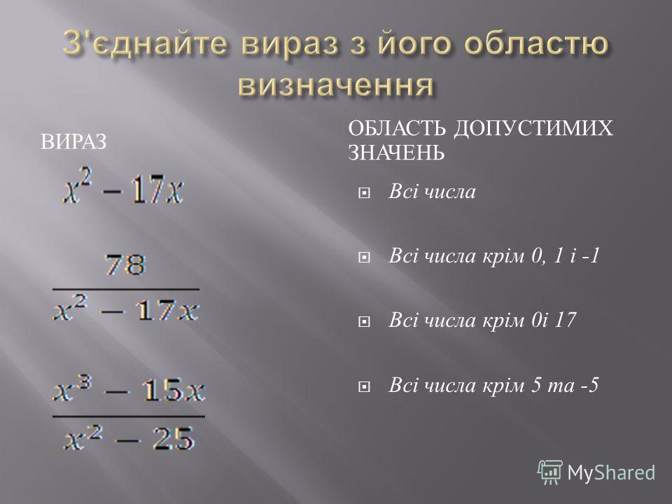ВИРАЗ ОБЛАСТЬ ДОПУСТИМИХ ЗНАЧЕНЬ Всі числа Всі числа крім 0, 1 і -1 Всі числа крім 0 і 17 Всі числа крім 5 та -5