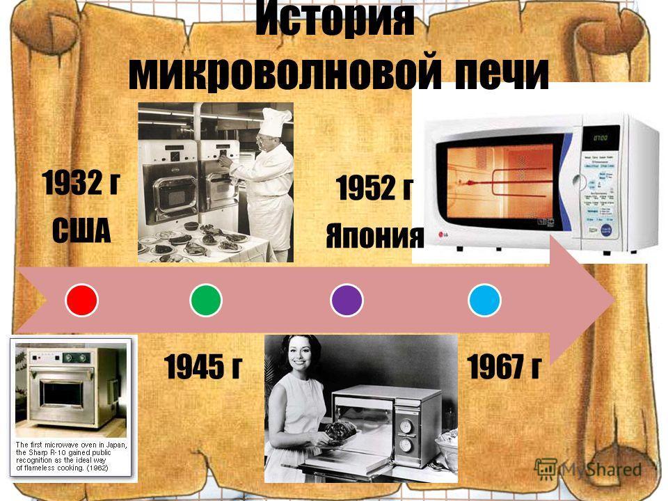 История микроволновой печи 1932 г США 1945 г 1952 г Япония 1967 г