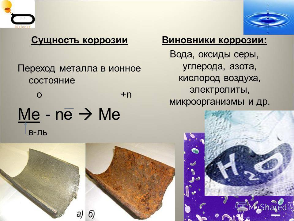 Сущность коррозии Переход металла в ионное состояние o +n Ме - ne Me в-ль Виновники коррозии: Вода, оксиды серы, углерода, азота, кислород воздуха, электролиты, микроорганизмы и др.