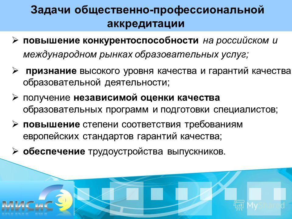 повышение конкурентоспособности на российском и международном рынках образовательных услуг; признание высокого уровня качества и гарантий качества образовательной деятельности; получение независимой оценки качества образовательных программ и подготов