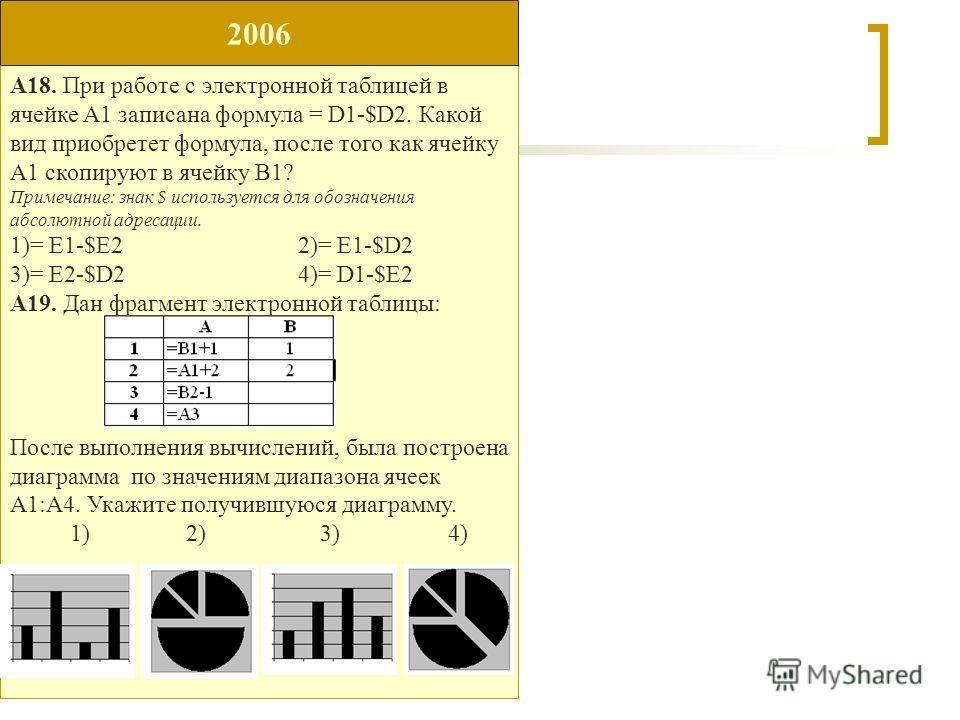 А18. При работе с электронной таблицей в ячейке A1 записана формула = D1-$D2. Какой вид приобретет формула, после того как ячейку A1 скопируют в ячейку B1? Примечание: знак $ используется для обозначения абсолютной адресации. 1)= E1-$E22)= E1-$D2 3)=