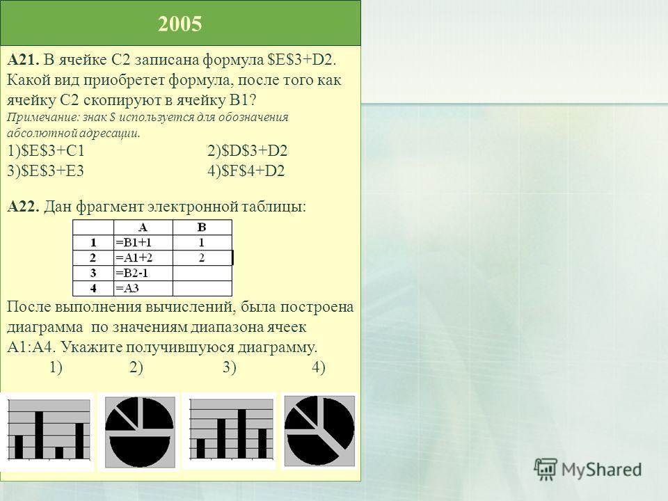 А21. В ячейке C2 записана формула $E$3+D2. Какой вид приобретет формула, после того как ячейку C2 скопируют в ячейку B1? Примечание: знак $ используется для обозначения абсолютной адресации. 1)$E$3+C12)$D$3+D2 3)$E$3+E34)$F$4+D2 А22. Дан фрагмент эле