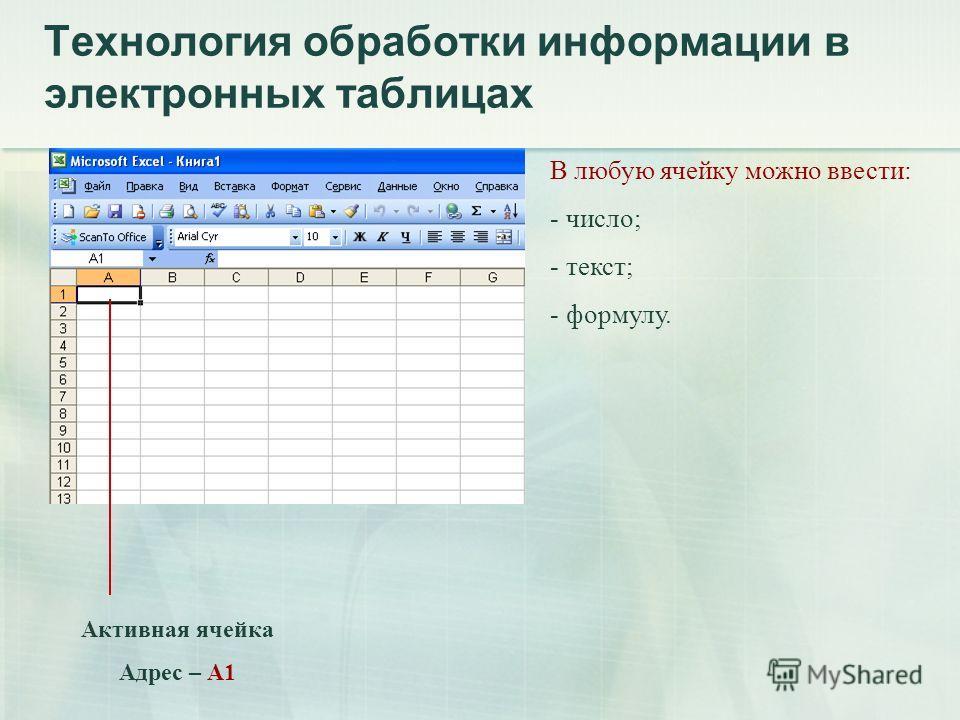 Технология обработки информации в электронных таблицах Активная ячейка Адрес – А1 В любую ячейку можно ввести: - число; - текст; - формулу.