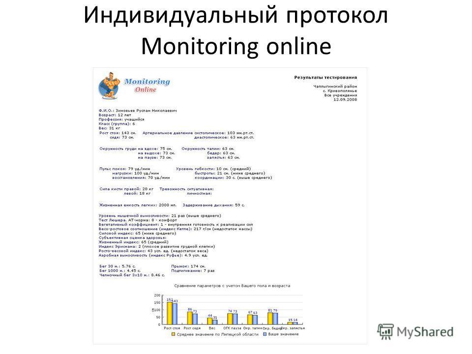 Индивидуальный протокол Monitoring online