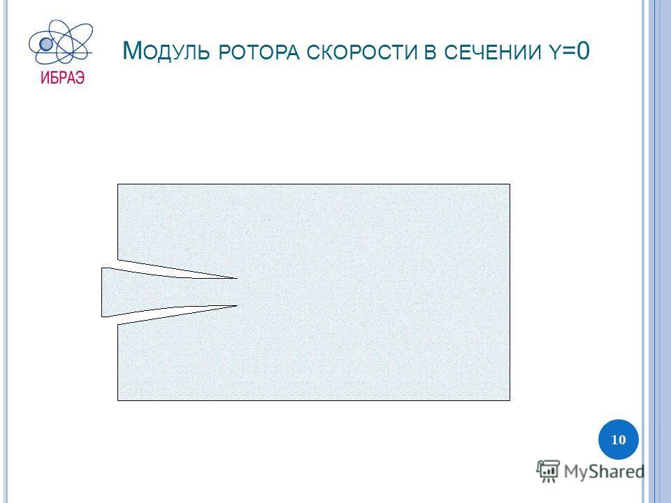М ОДУЛЬ РОТОРА СКОРОСТИ В СЕЧЕНИИ Y =0 10