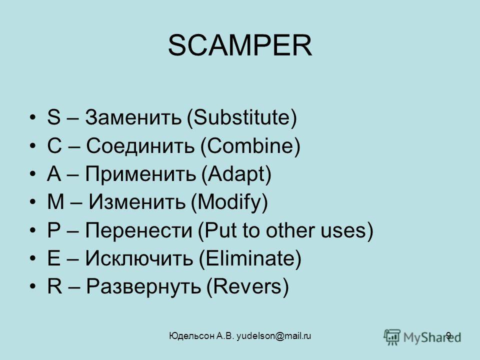 Юдельсон А.В. yudelson@mail.ru9 SCAMPER S – Заменить (Substitute) C – Соединить (Combine) A – Применить (Adapt) M – Изменить (Modify) P – Перенести (Put to other uses) E – Исключить (Eliminate) R – Развернуть (Revers)