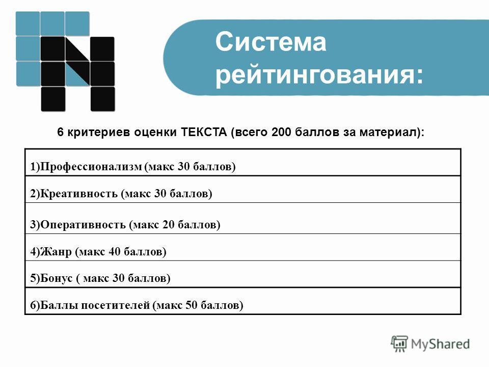 Система рейтингования: 6 критериев оценки ТЕКСТА (всего 200 баллов за материал): 1)Профессионализм (макс 30 баллов) 2)Креативность (макс 30 баллов) 3)Оперативность (макс 20 баллов) 4)Жанр (макс 40 баллов) 5)Бонус ( макс 30 баллов) 6)Баллы посетителей