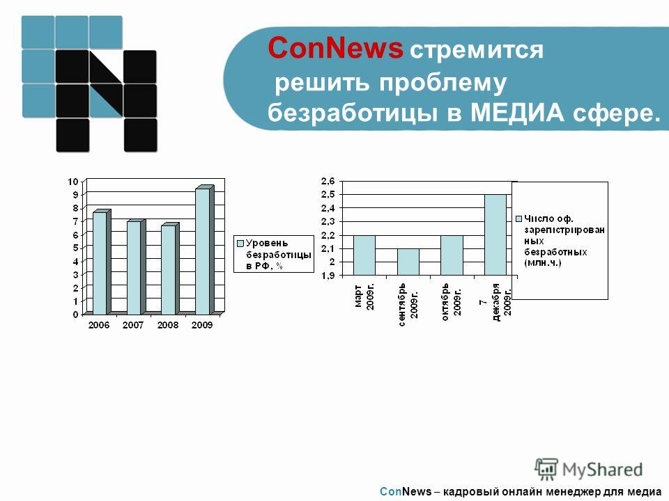 ConNews – кадровый онлайн менеджер для медиа ConNews стремится решить проблему безработицы в МЕДИА сфере.