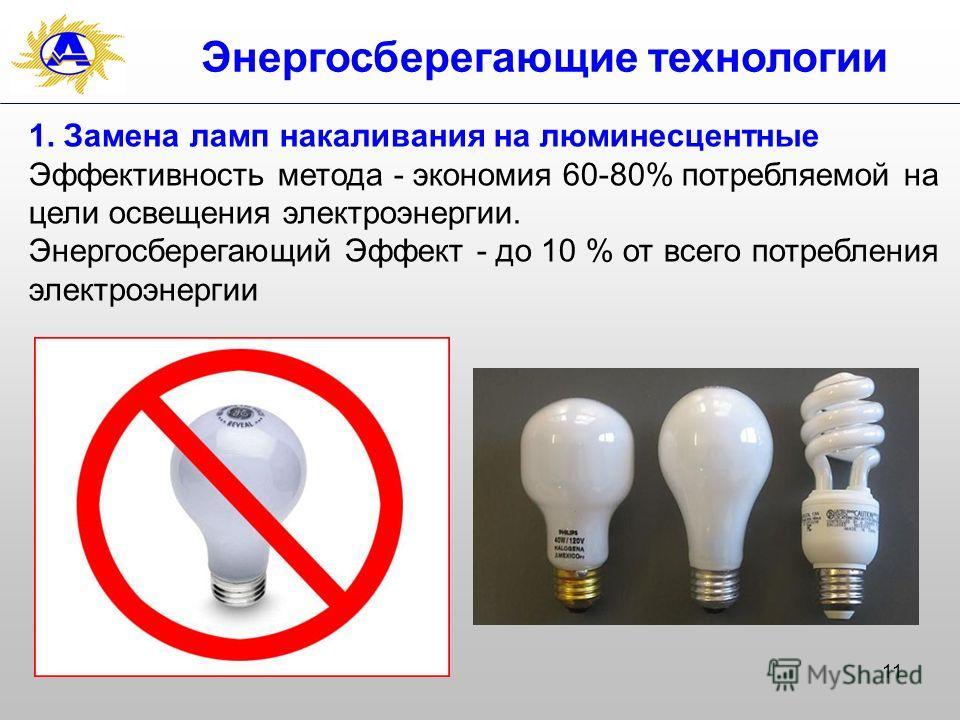 11 Энергосберегающие технологии 1. Замена ламп накаливания на люминесцентные Эффективность метода - экономия 60-80% потребляемой на цели освещения электроэнергии. Энергосберегающий Эффект - до 10 % от всего потребления электроэнергии