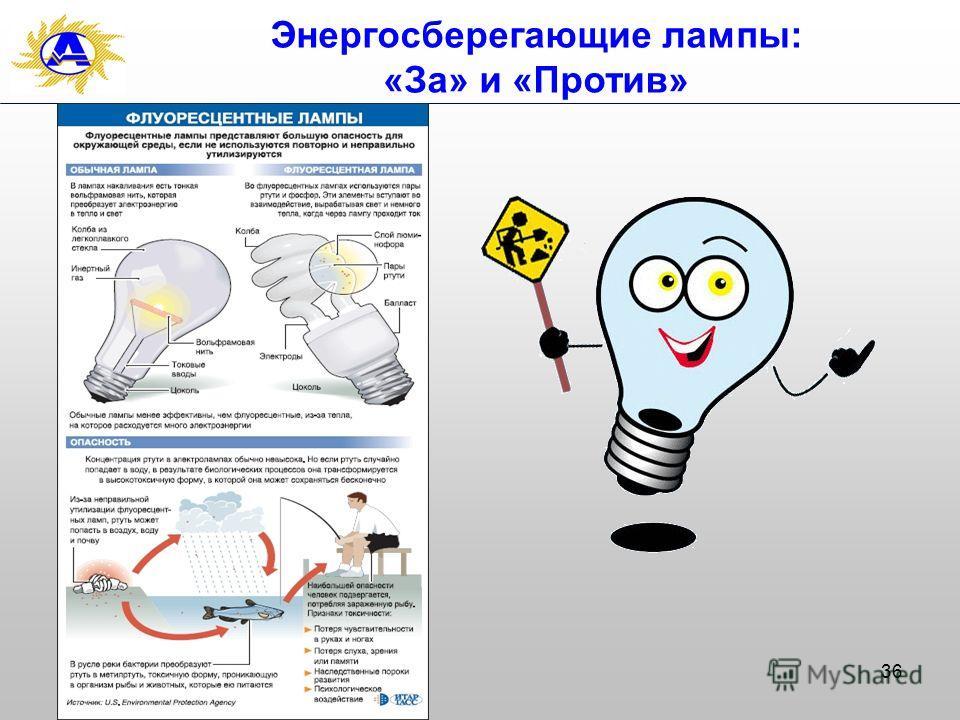 36 Энергосберегающие лампы: «За» и «Против»