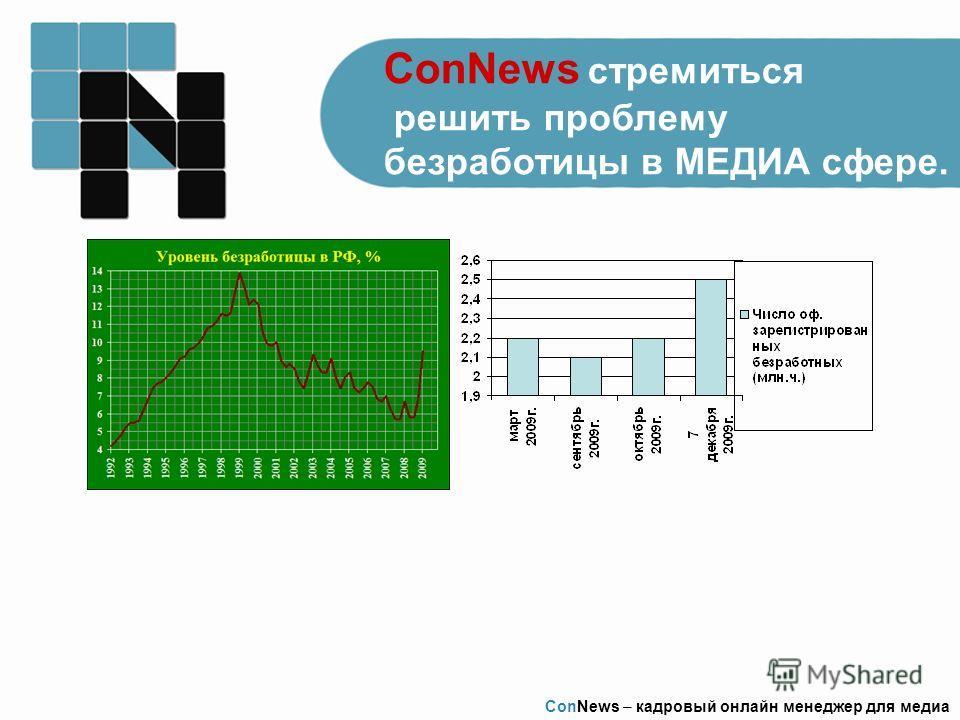 ConNews – кадровый онлайн менеджер для медиа ConNews стремиться решить проблему безработицы в МЕДИА сфере.