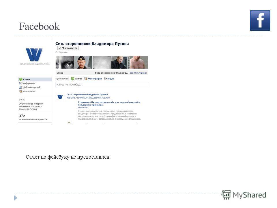 Facebook Отчет по фейсбуку не предоставлен