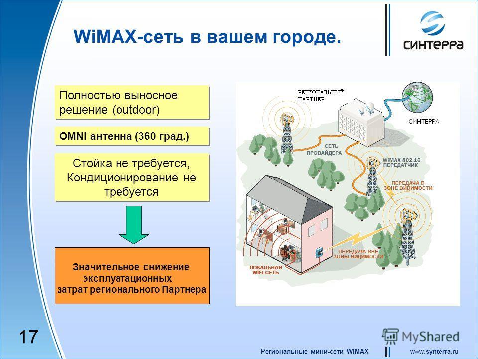 www.synterra.ruРегиональные мини-сети WiMAX WiMAX-сеть в вашем городе. Полностью выносное решение (outdoor) Стойка не требуется, Кондиционирование не требуется Стойка не требуется, Кондиционирование не требуется OMNI антенна (360 град.) 17 Значительн