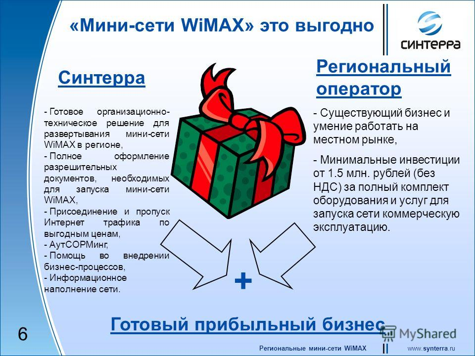 www.synterra.ruРегиональные мини-сети WiMAX «Мини-сети WiMAX» это выгодно - Готовое организационно- техническое решение для развертывания мини-сети WiMAX в регионе, - Полное оформление разрешительных документов, необходимых для запуска мини-сети WiMA