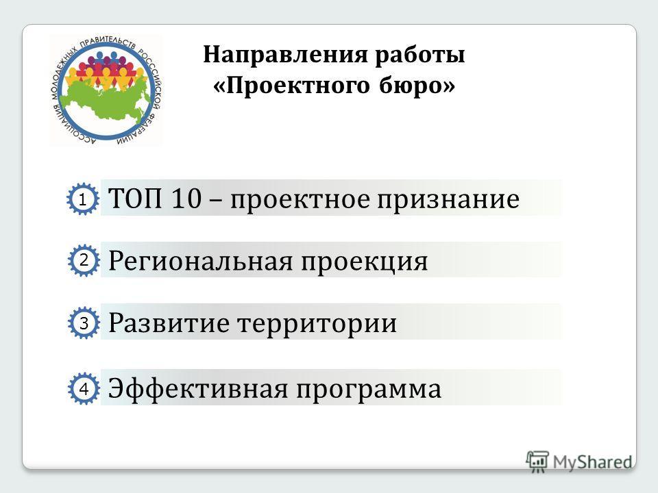 Направления работы «Проектного бюро» Региональная проекция ТОП 10 – проектное признание Развитие территории Эффективная программа 1 2 3 4