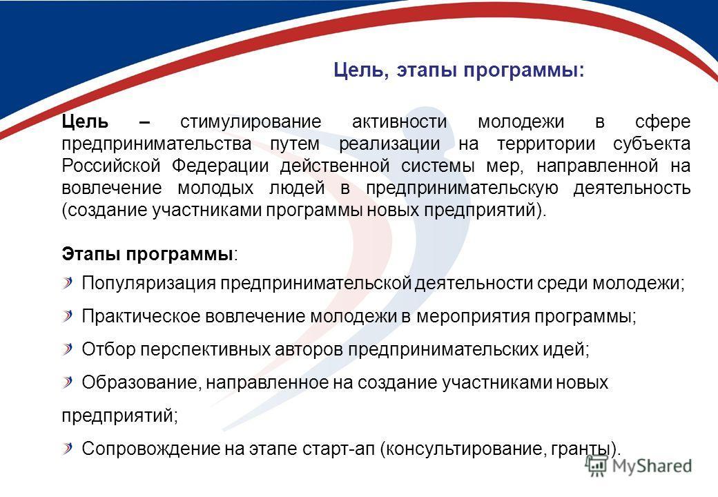 Слайд 2 Цель, этапы программы: Цель – стимулирование активности молодежи в сфере предпринимательства путем реализации на территории субъекта Российской Федерации действенной системы мер, направленной на вовлечение молодых людей в предпринимательскую