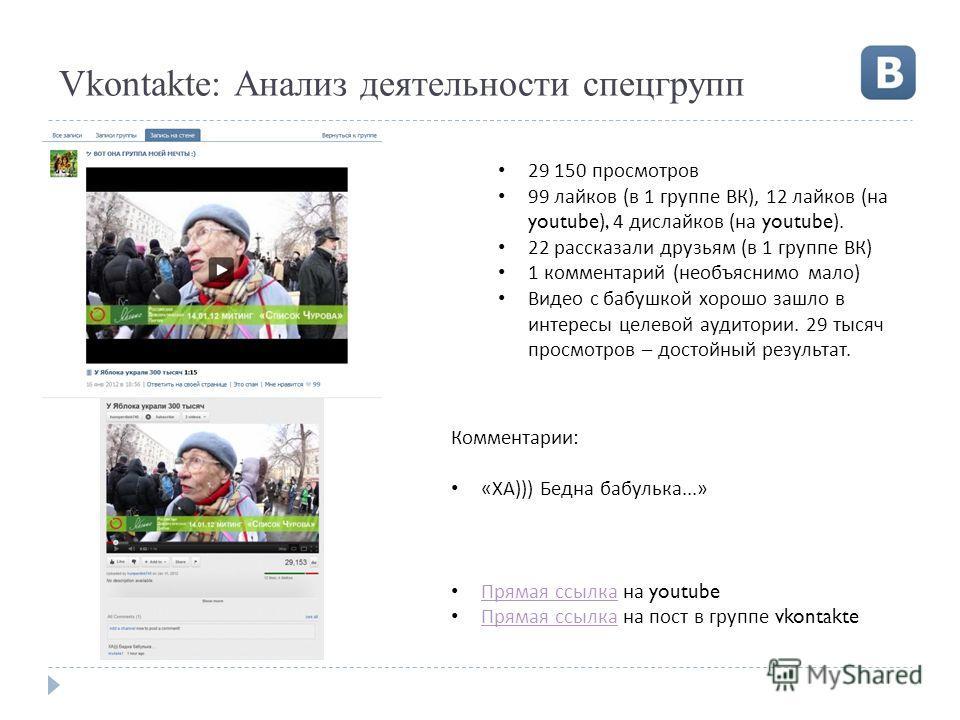 Vkontakte: Анализ деятельности спецгрупп 29 150 просмотров 99 лайков ( в 1 группе ВК ), 12 лайков ( на youtube), 4 дислайков ( на youtube). 22 рассказали друзьям ( в 1 группе ВК ) 1 комментарий ( необъяснимо мало ) Видео с бабушкой хорошо зашло в инт