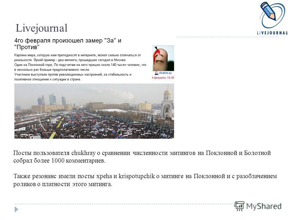 Livejournal Посты пользователя chukhray о сравнении численности митингов на Поклонной и Болотной собрал более 1000 комментариев. Также резонанс имели посты xpeha и krispotupchik о митинге на Поклонной и с разоблачением роликов о платности этого митин