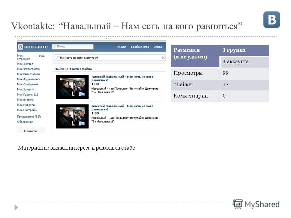 Vkontakte: Навальный – Нам есть на кого равняться Материал не вызвал интереса и размещен слабо Размещен (и не удален) 1 группа 4 аккаунта Просмотры99 Лайки13 Комментарии0